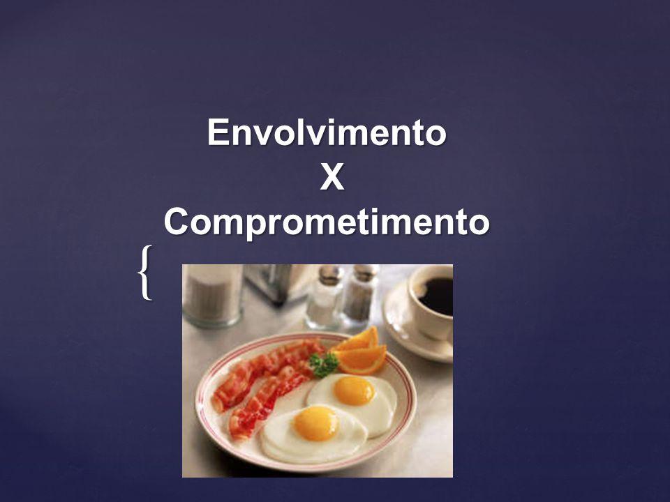 Envolvimento X Comprometimento