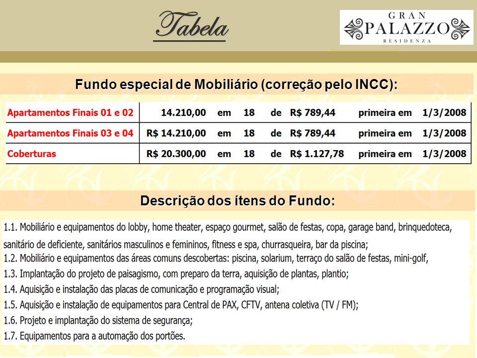 Tabela Fundo especial de Mobiliário (correção pelo INCC):
