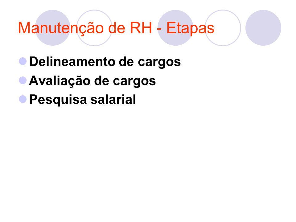 Manutenção de RH - Etapas