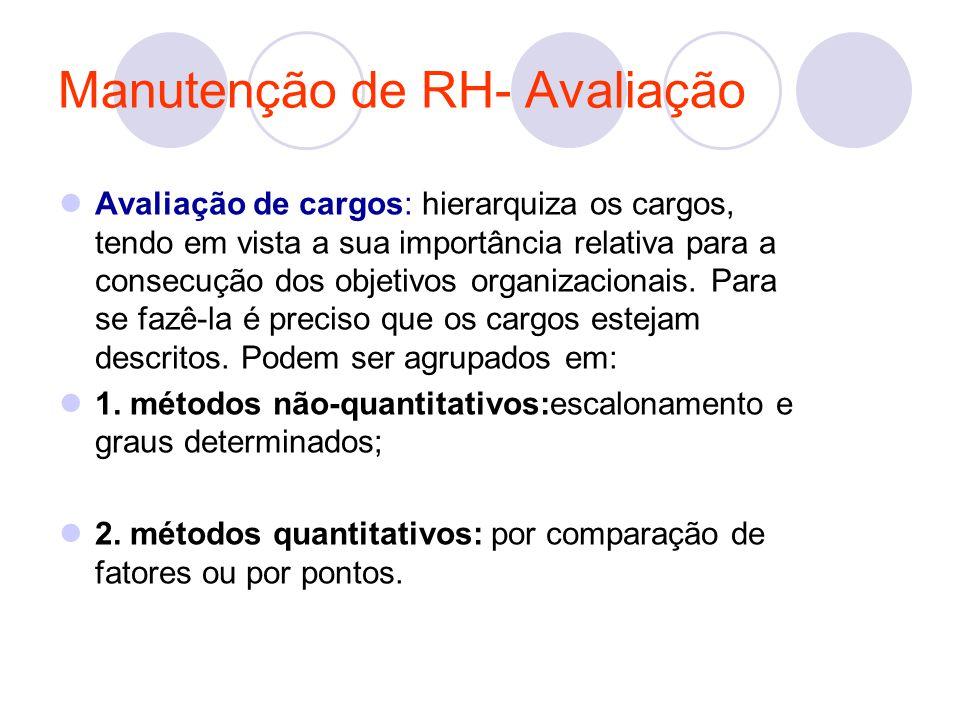Manutenção de RH- Avaliação
