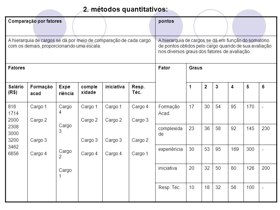 2. métodos quantitativos: