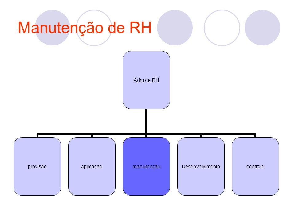 Manutenção de RH