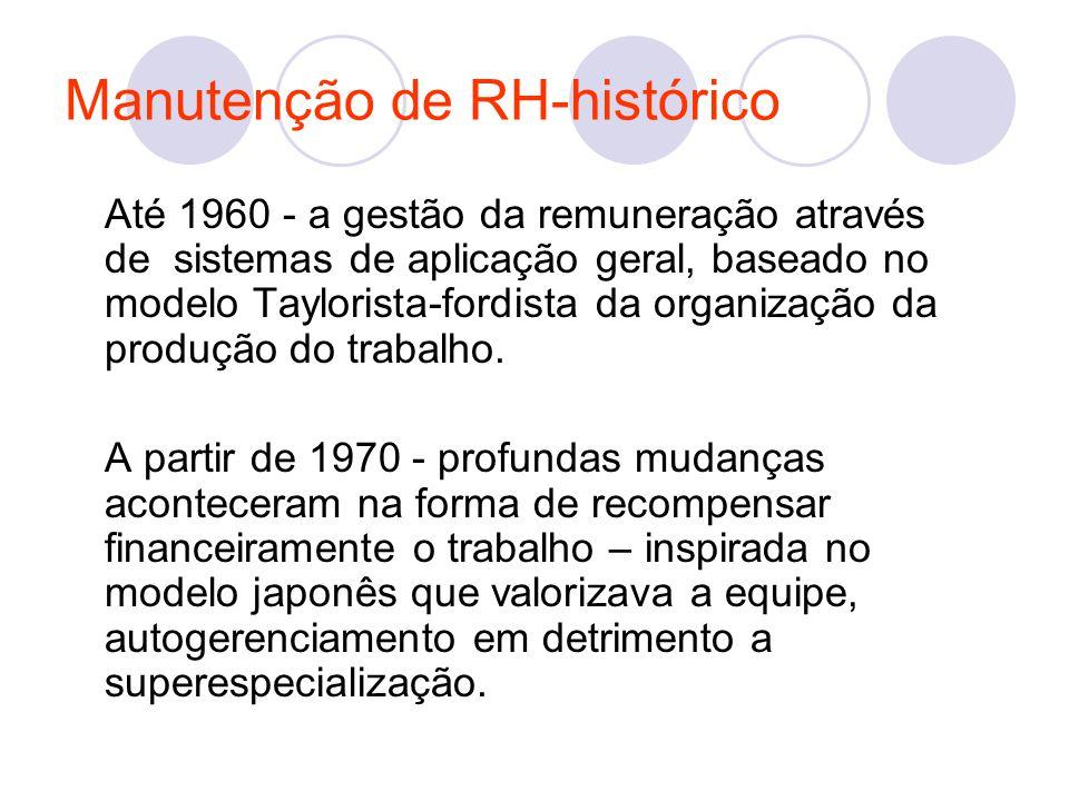 Manutenção de RH-histórico