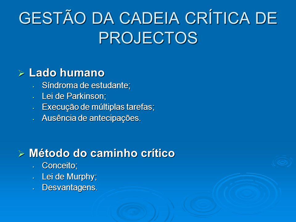 GESTÃO DA CADEIA CRÍTICA DE PROJECTOS