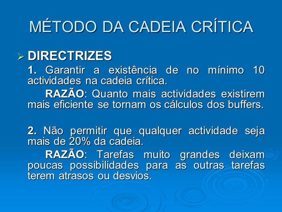 MÉTODO DA CADEIA CRÍTICA