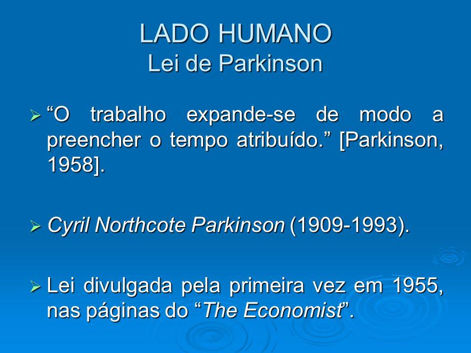 LADO HUMANO Lei de Parkinson