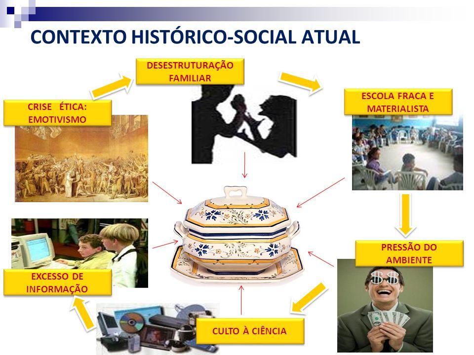 CONTEXTO HISTÓRICO-SOCIAL ATUAL