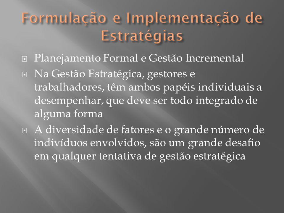 Formulação e Implementação de Estratégias