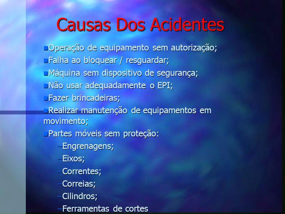 Causas Dos Acidentes Operação de equipamento sem autorização;