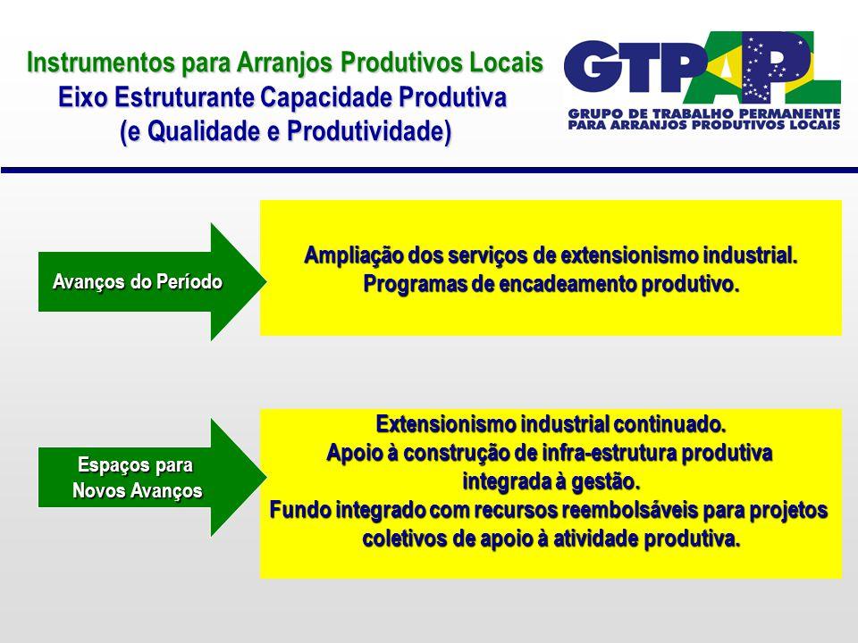 Instrumentos para Arranjos Produtivos Locais
