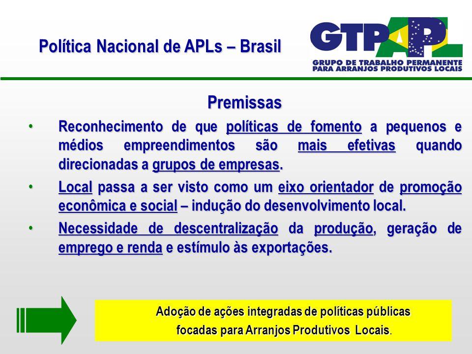 Política Nacional de APLs – Brasil Premissas