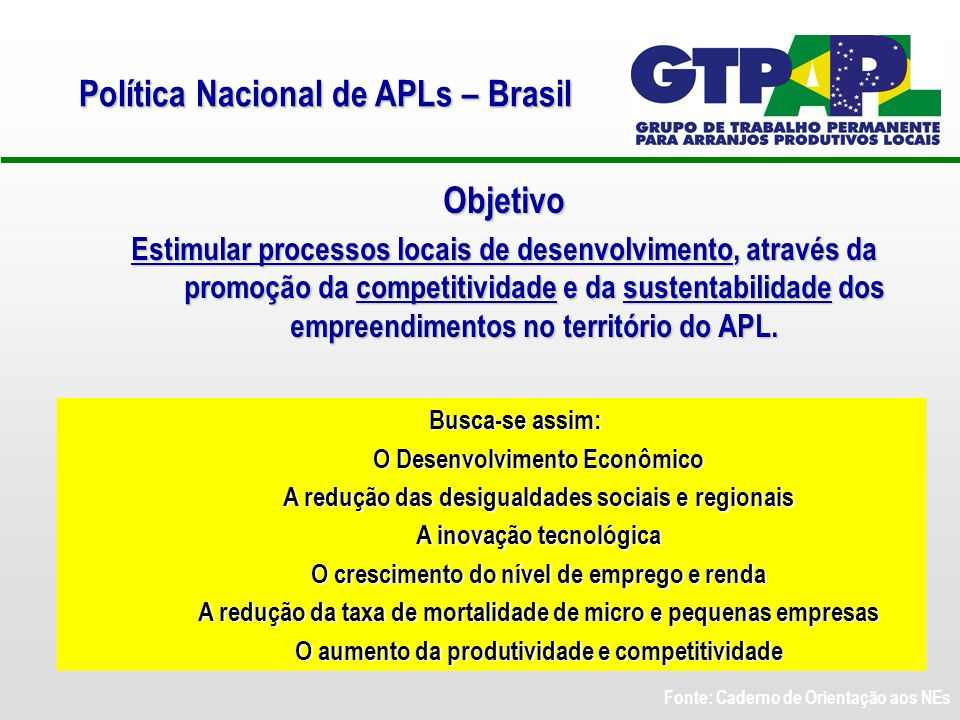 Política Nacional de APLs – Brasil Objetivo
