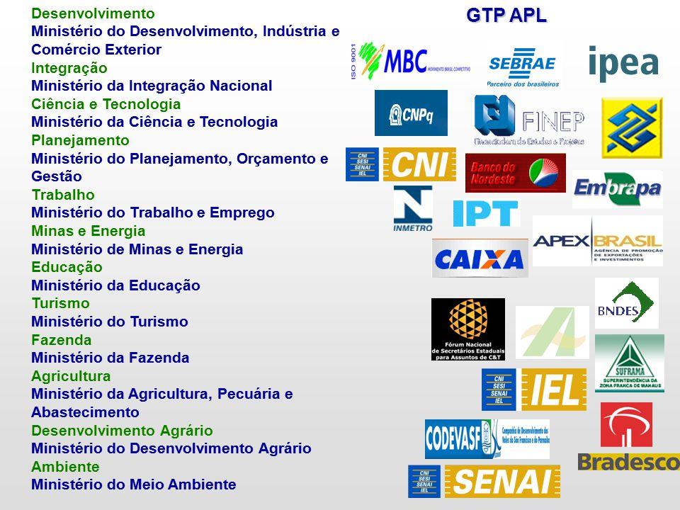 GTP APL Desenvolvimento