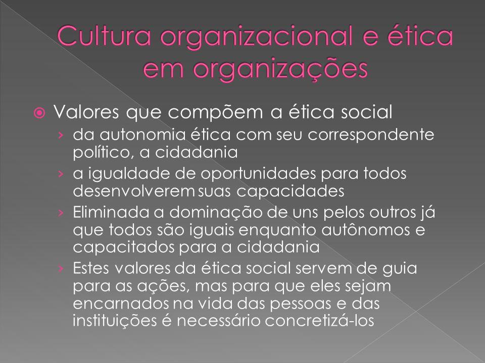 Cultura organizacional e ética em organizações