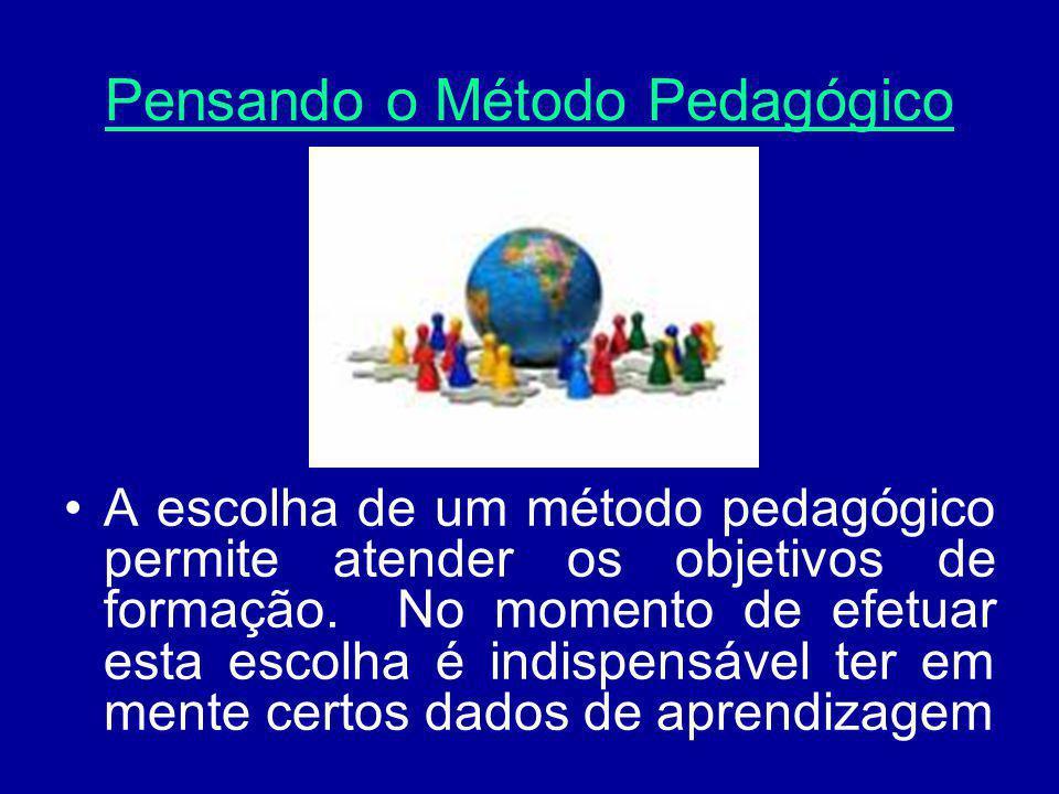 Pensando o Método Pedagógico