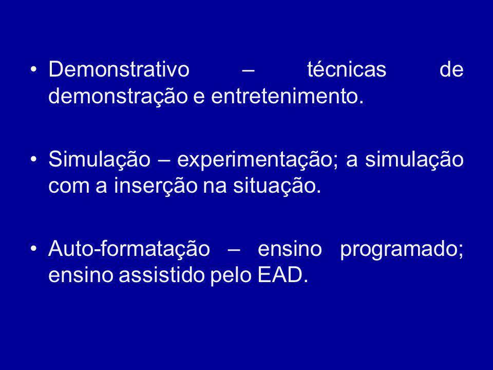 Demonstrativo – técnicas de demonstração e entretenimento.