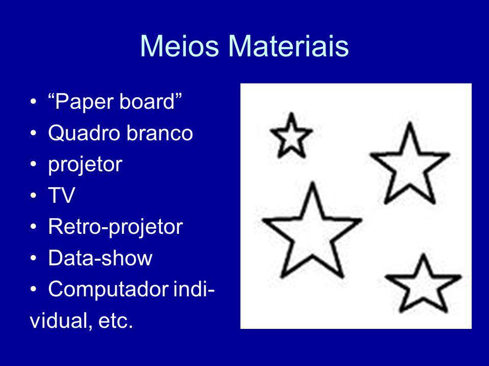 Meios Materiais Paper board Quadro branco projetor TV Retro-projetor