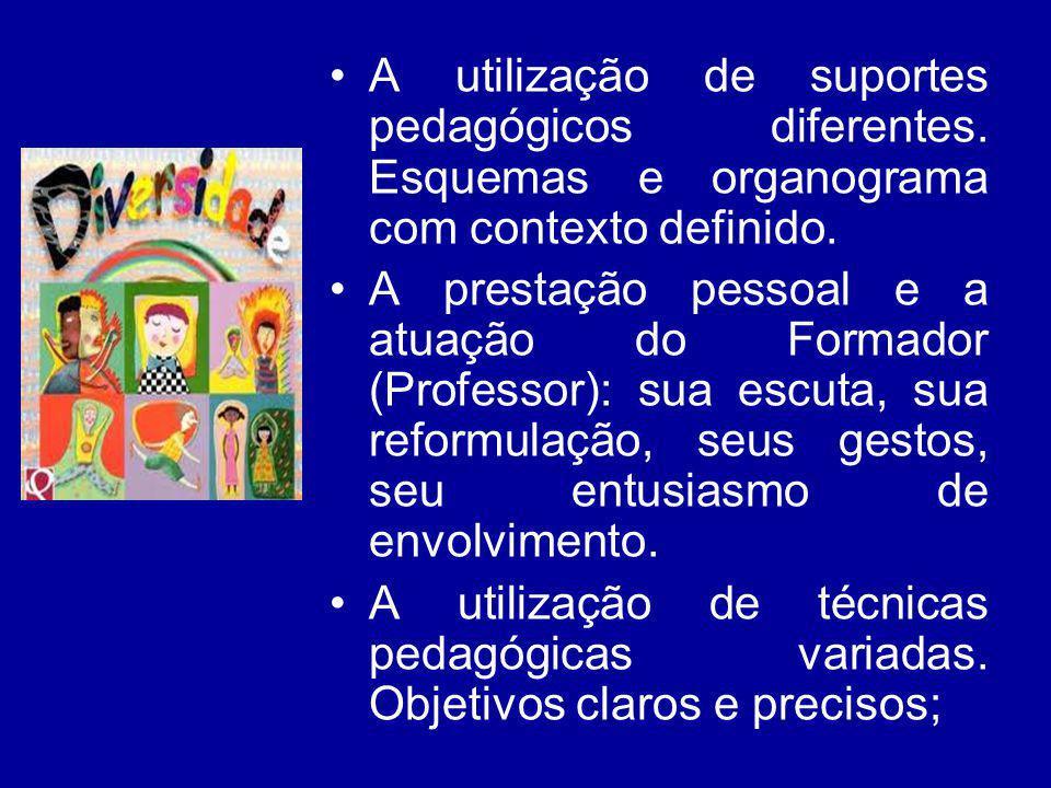 A utilização de suportes pedagógicos diferentes