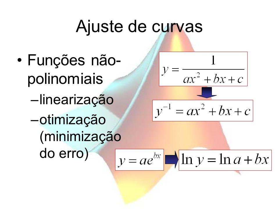 Ajuste de curvas Funções não-polinomiais linearização