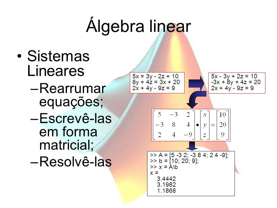 Álgebra linear Sistemas Lineares Rearrumar equações;