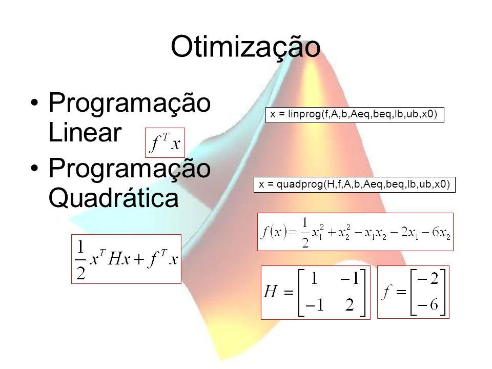 Otimização Programação Linear Programação Quadrática