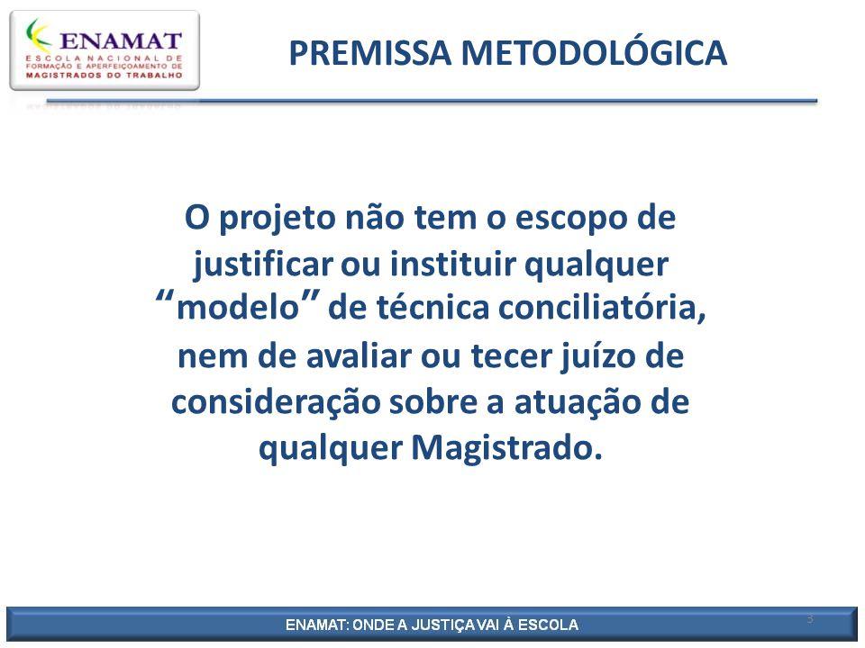 PREMISSA METODOLÓGICA