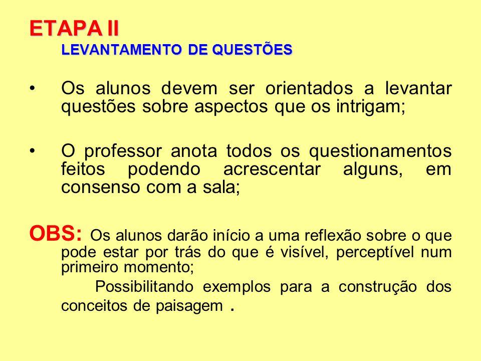 ETAPA II LEVANTAMENTO DE QUESTÕES. Os alunos devem ser orientados a levantar questões sobre aspectos que os intrigam;