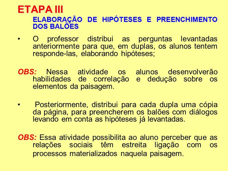 ETAPA III ELABORAÇÃO DE HIPÓTESES E PREENCHIMENTO DOS BALÕES.