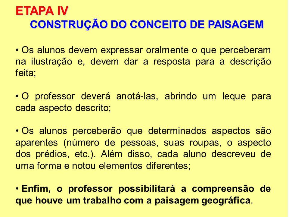 ETAPA IV CONSTRUÇÃO DO CONCEITO DE PAISAGEM