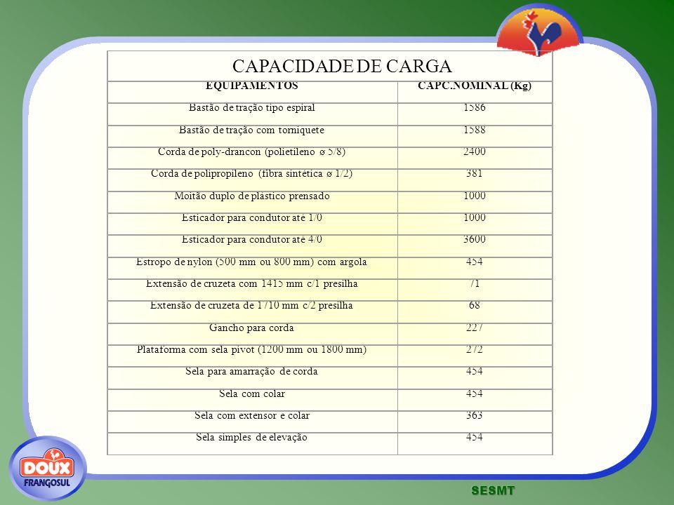 CAPACIDADE DE CARGA EQUIPAMENTOS CAPC.NOMINAL (Kg)