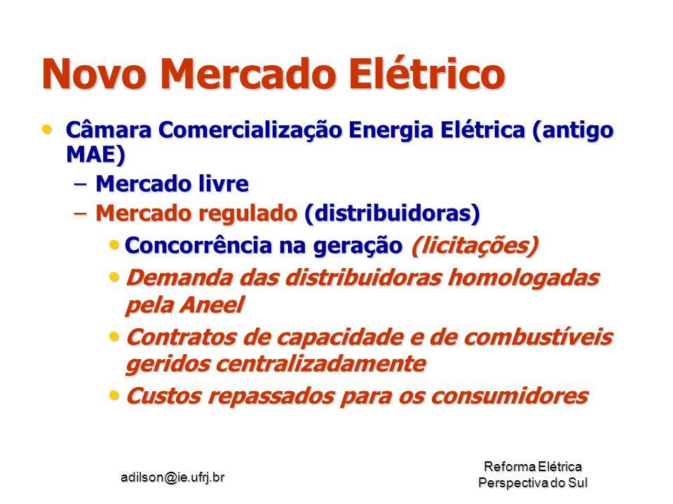 Novo Mercado Elétrico Câmara Comercialização Energia Elétrica (antigo MAE) Mercado livre. Mercado regulado (distribuidoras)