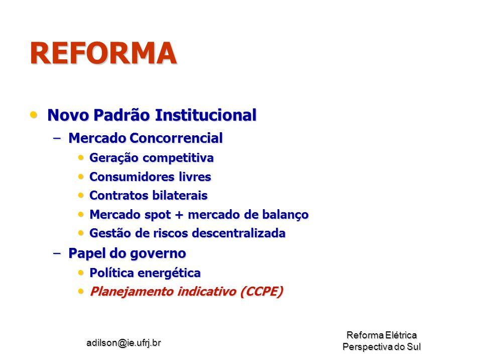 REFORMA Novo Padrão Institucional Mercado Concorrencial