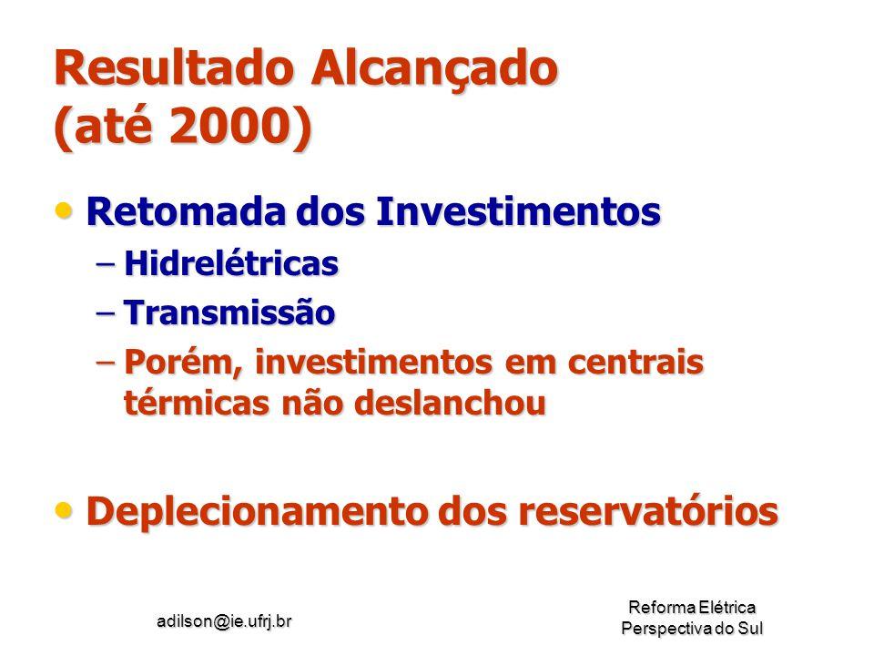 Resultado Alcançado (até 2000)