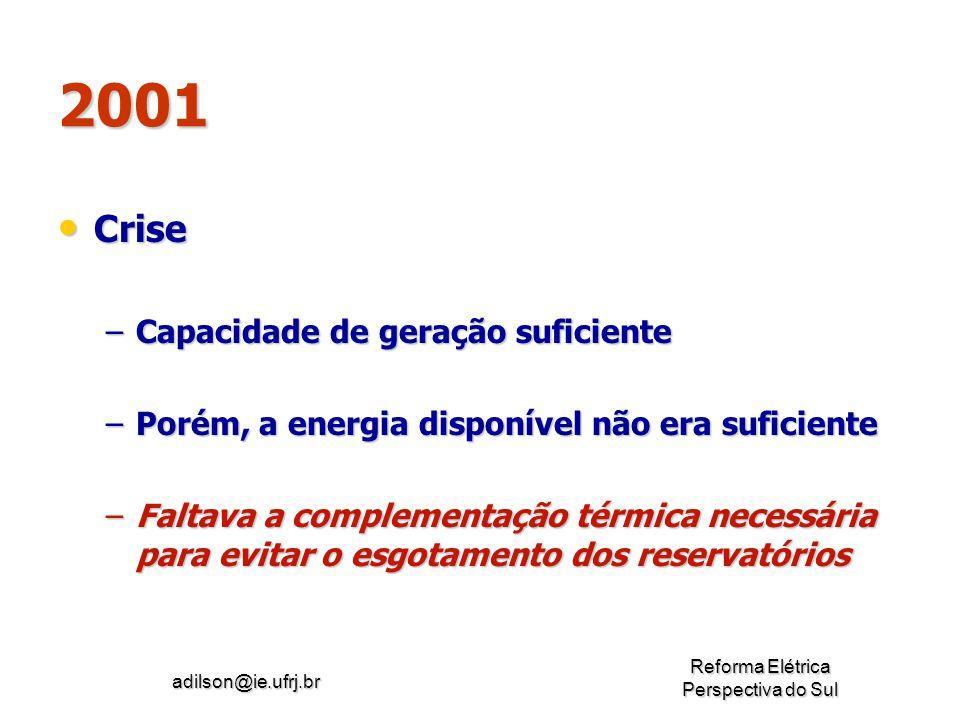 2001 Crise Capacidade de geração suficiente