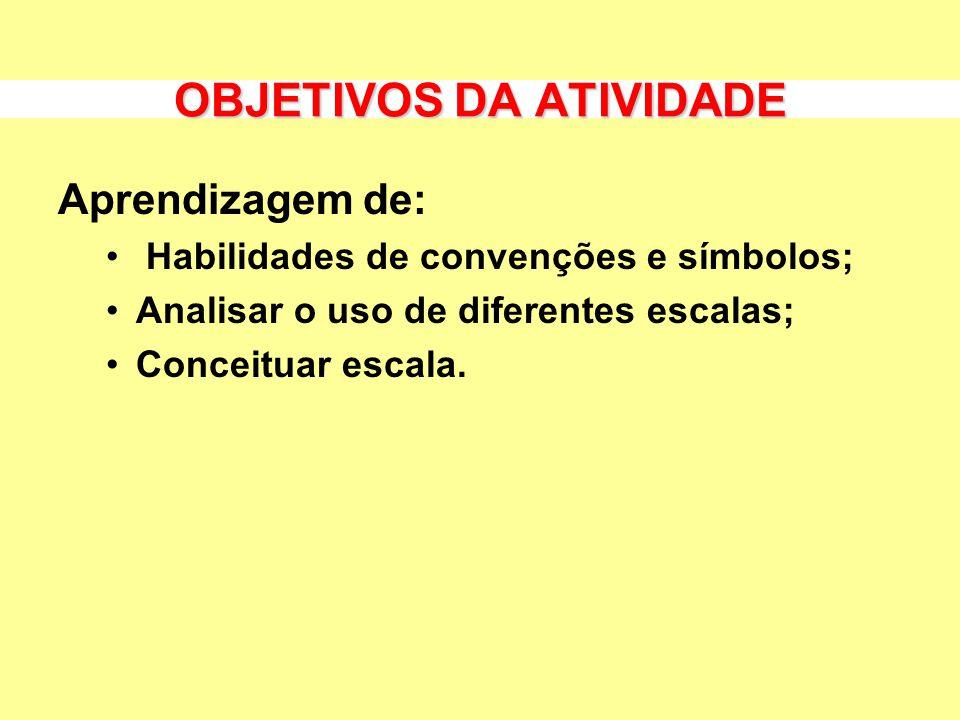 OBJETIVOS DA ATIVIDADE