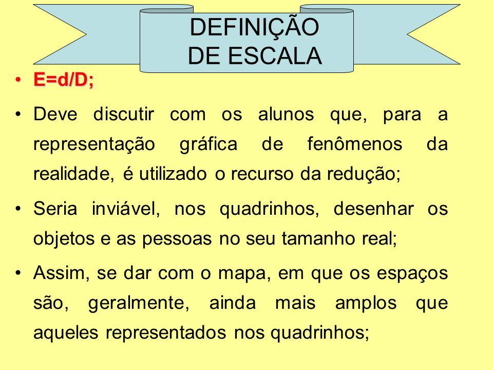 DEFINIÇÃO DE ESCALA E=d/D;