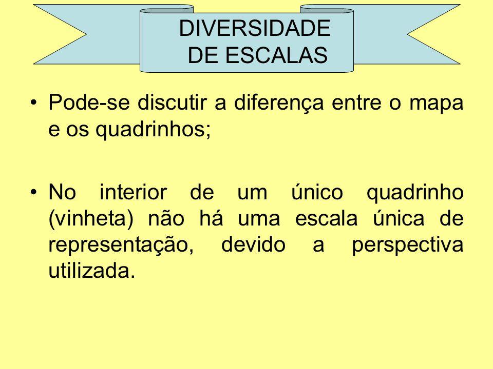 DIVERSIDADE DE ESCALAS