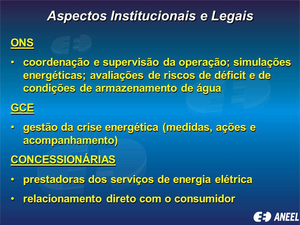 Aspectos Institucionais e Legais