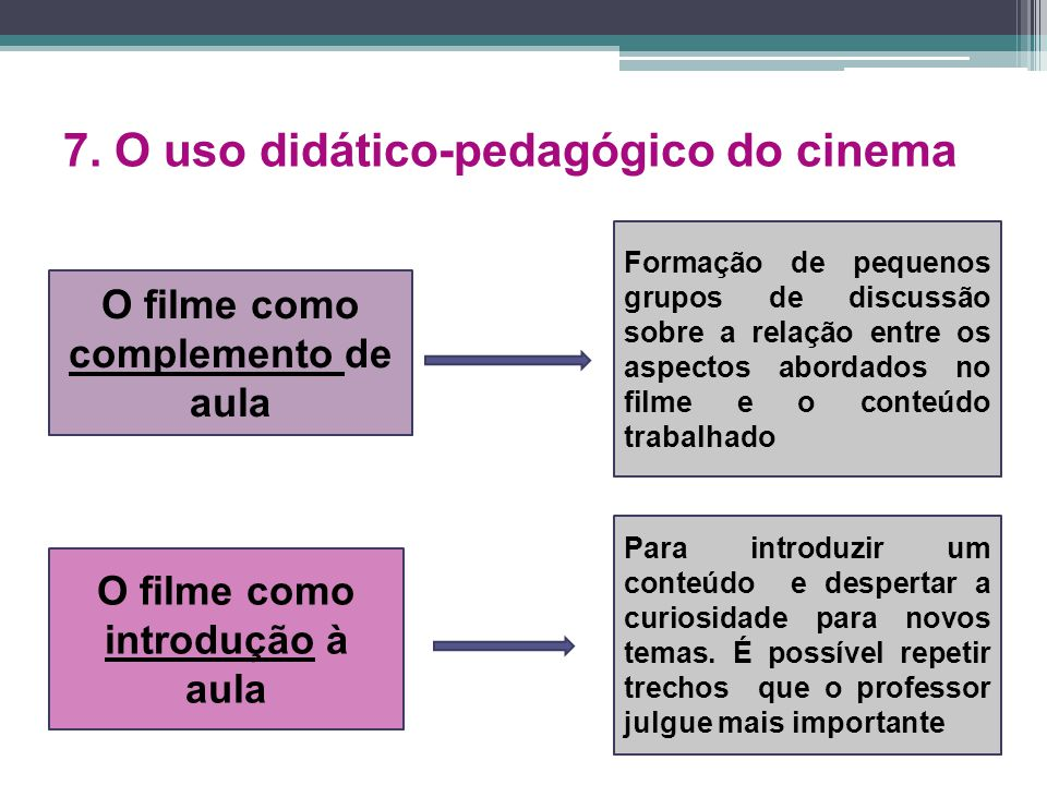 7. O uso didático-pedagógico do cinema