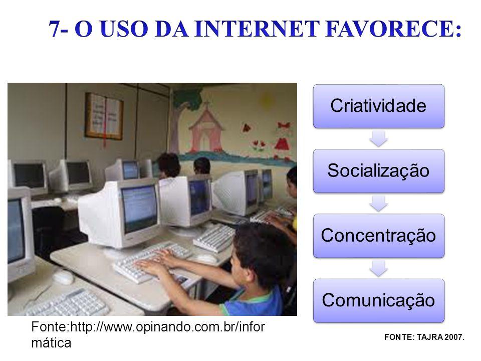 7- O USO DA INTERNET FAVORECE: