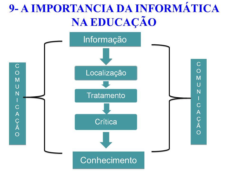 9- A IMPORTANCIA DA INFORMÁTICA NA EDUCAÇÃO
