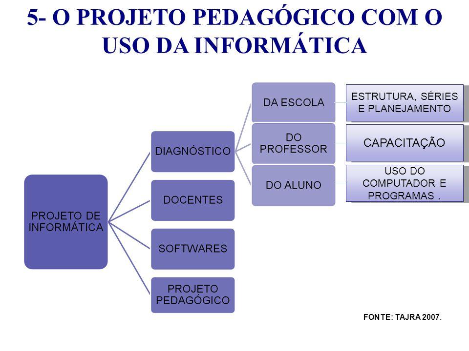 5- O PROJETO PEDAGÓGICO COM O USO DA INFORMÁTICA