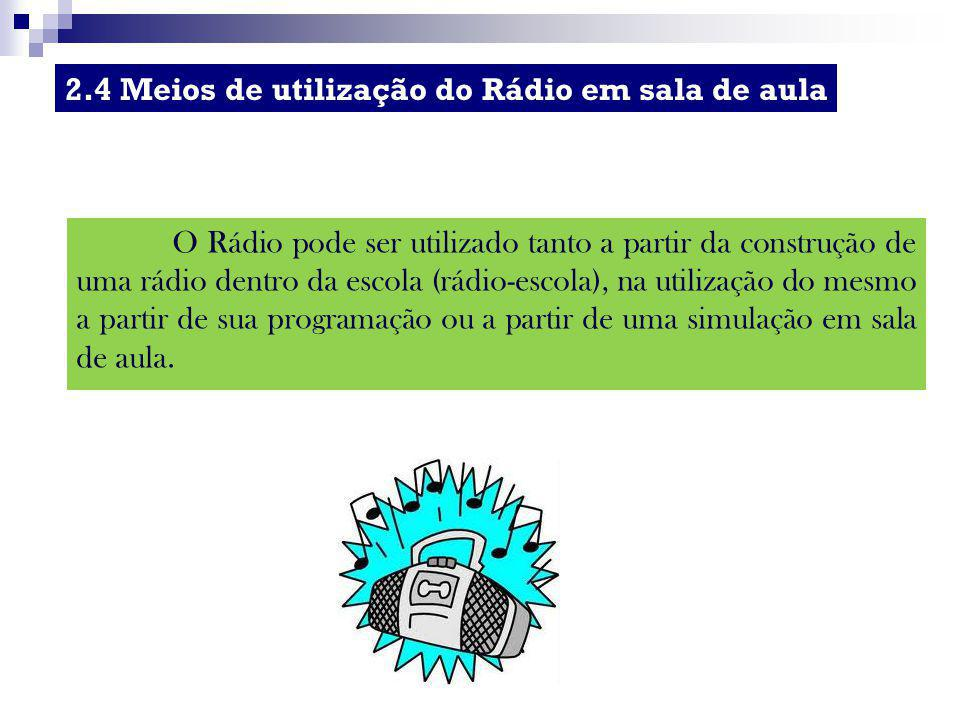 2.4 Meios de utilização do Rádio em sala de aula