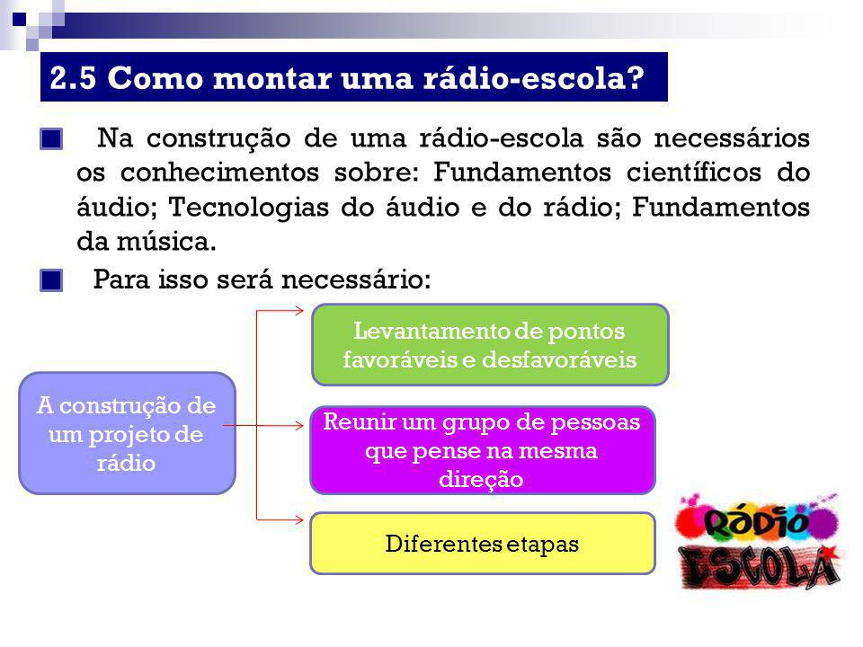 2.5 Como montar uma rádio-escola