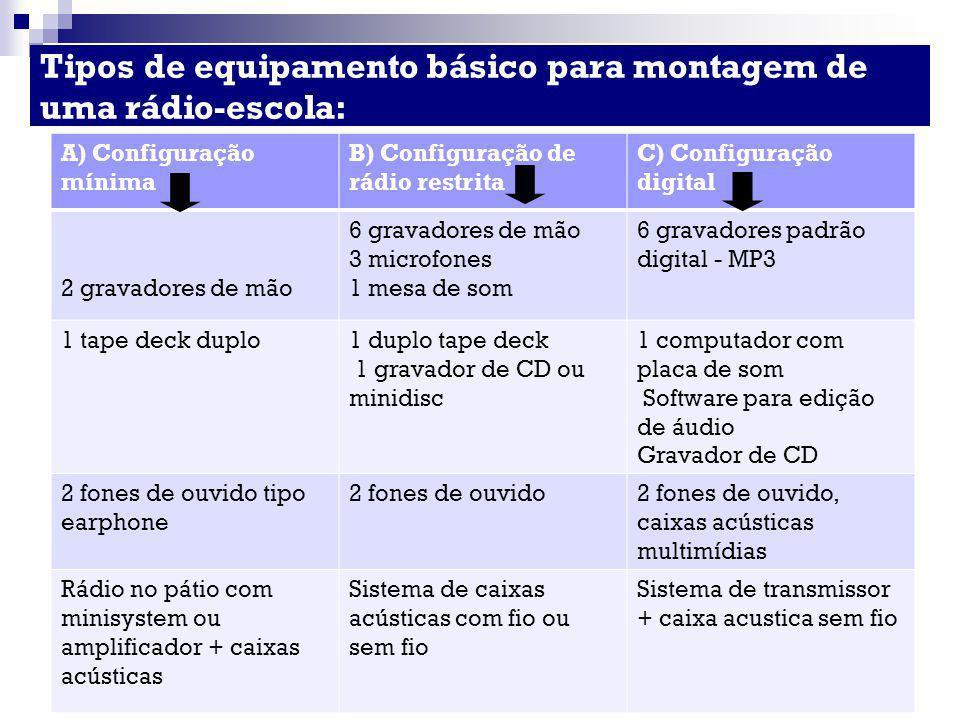 Tipos de equipamento básico para montagem de uma rádio-escola: