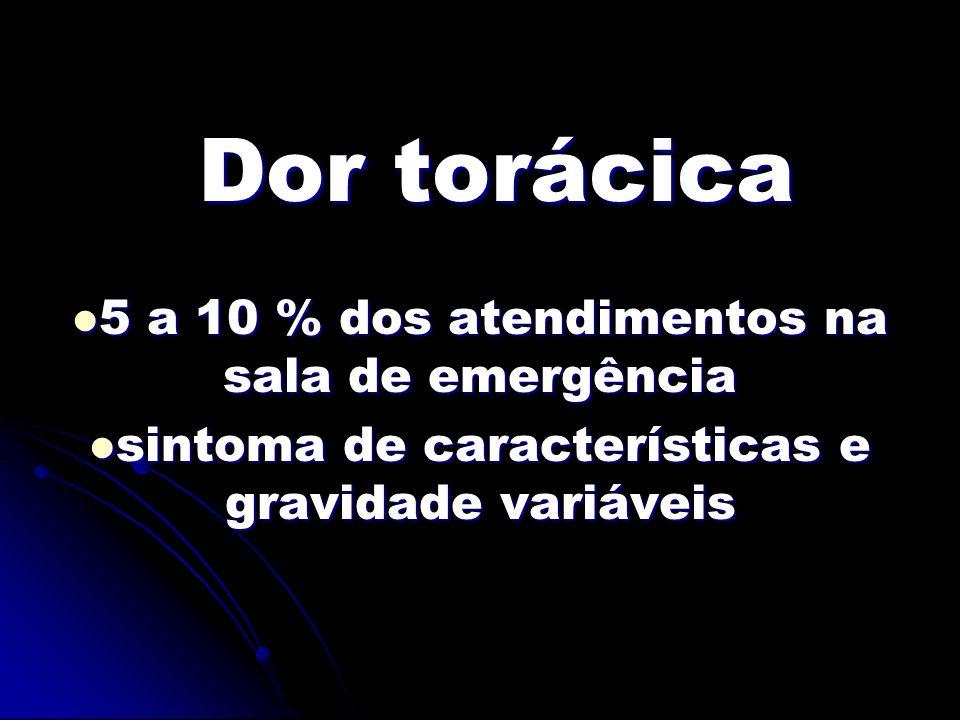 Dor torácica 5 a 10 % dos atendimentos na sala de emergência