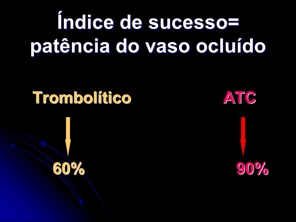 Índice de sucesso= patência do vaso ocluído