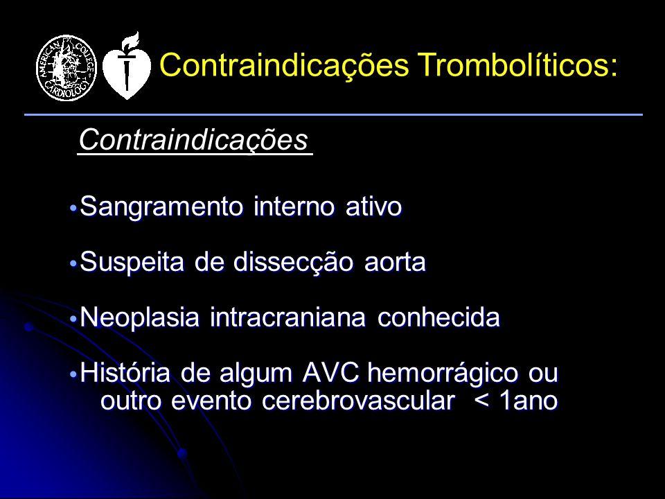Contraindicações Trombolíticos:
