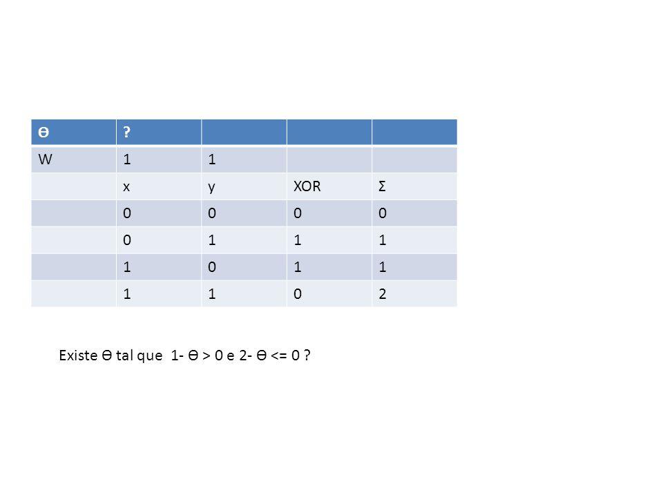 Ѳ W 1 x y XOR Σ 2 Existe Ѳ tal que 1- Ѳ > 0 e 2- Ѳ <= 0
