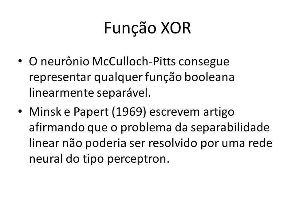 Função XOR O neurônio McCulloch-Pitts consegue representar qualquer função booleana linearmente separável.